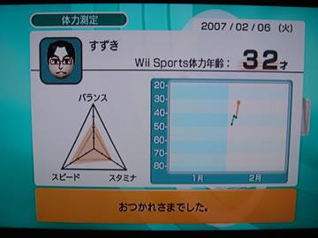 Wii Sports 体力測定