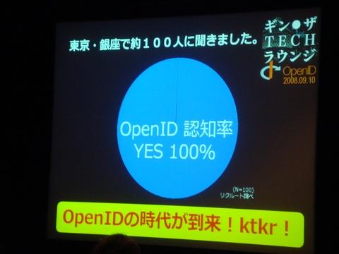 OpenIDアンケート